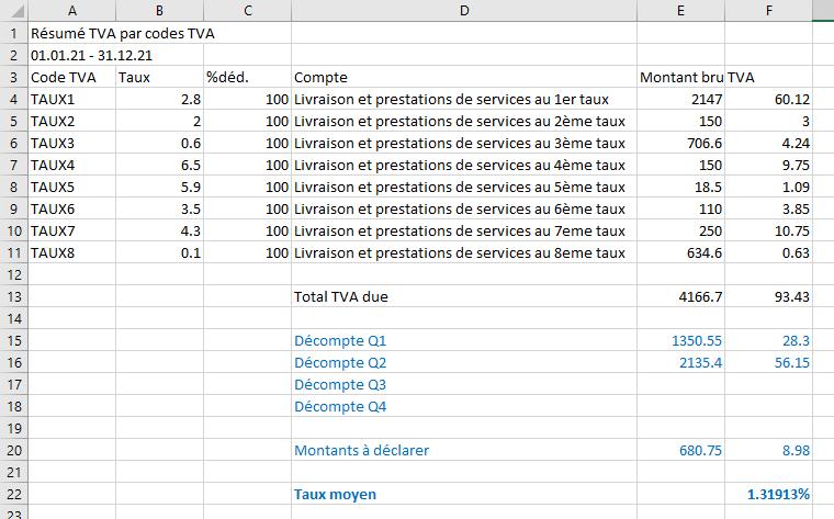 Une image contenant table Description générée automatiquement
